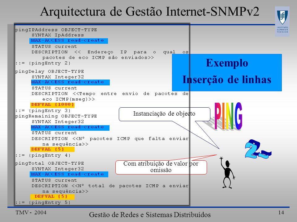 TMV - 2004 Gestão de Redes e Sistemas Distribuídos 14 Exemplo Inserção de linhas Arquitectura de Gestão Internet-SNMPv2 Instanciação de objecto Com atribuição de valor por omissão