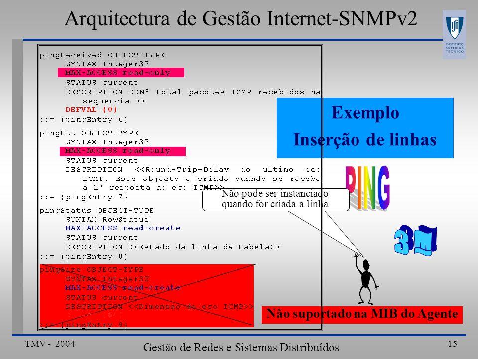 TMV - 2004 Gestão de Redes e Sistemas Distribuídos 15 Não suportado na MIB do Agente Exemplo Inserção de linhas Arquitectura de Gestão Internet-SNMPv2 Não pode ser instanciado quando for criada a linha