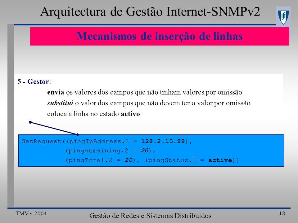 TMV - 2004 Gestão de Redes e Sistemas Distribuídos 18 Mecanismos de inserção de linhas Arquitectura de Gestão Internet-SNMPv2 SetRequest((pingIpAddress.2 = 128.2.13.99), (pingRemaining.2 = 20), (pingTotal.2 = 20), (pingStatus.2 = active)) 5 - Gestor: envia os valores dos campos que não tinham valores por omissão substitui o valor dos campos que não devem ter o valor por omissão coloca a linha no estado activo
