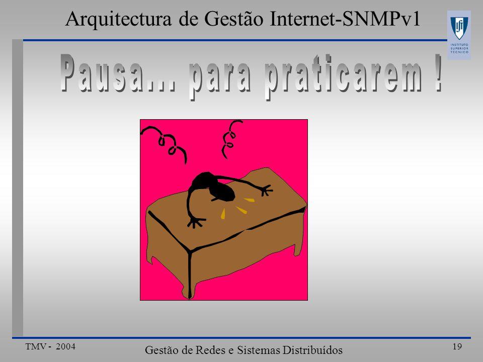 TMV - 2004 Gestão de Redes e Sistemas Distribuídos 19 Arquitectura de Gestão Internet-SNMPv1