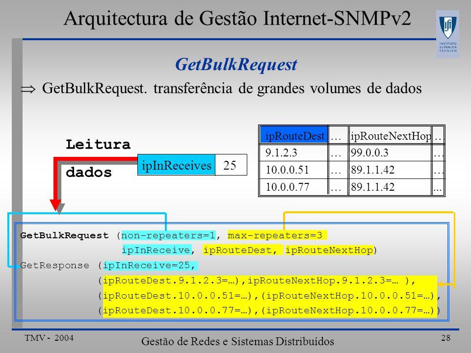 TMV - 2004 Gestão de Redes e Sistemas Distribuídos 28 GetBulkRequest GetBulkRequest.