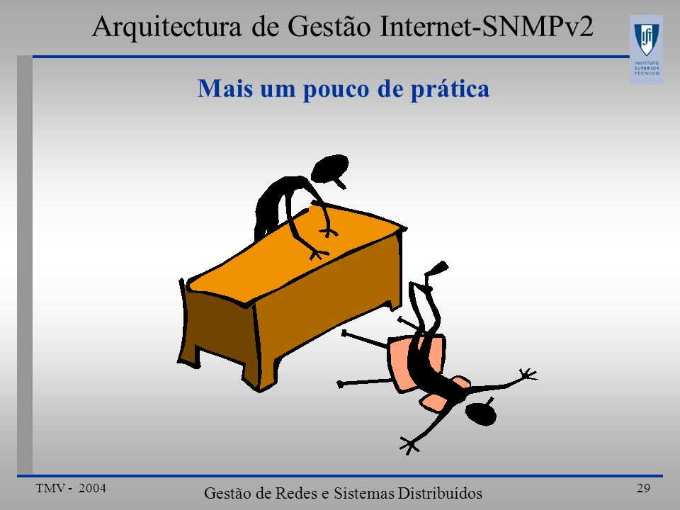TMV - 2004 Gestão de Redes e Sistemas Distribuídos 29 Mais um pouco de prática Arquitectura de Gestão Internet-SNMPv2