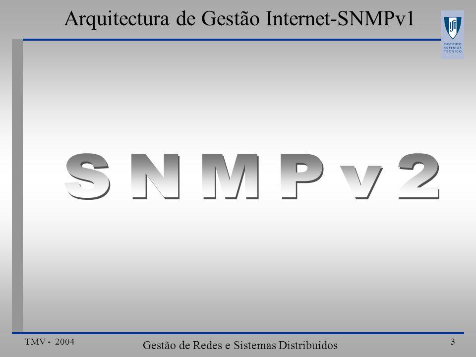 TMV - 2004 Gestão de Redes e Sistemas Distribuídos 4 Modificações ao modelo de informação Arquitectura de Gestão Internet-SNMPv2 Novos grupos na ARI Inserção de novos objectos em grupos da MIB-II Definição de objectos Tabelas conceptuais Definição de notificações Módulos de informação