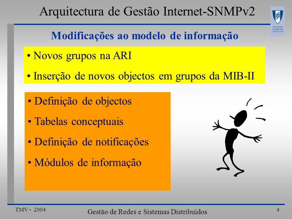 TMV - 2004 Gestão de Redes e Sistemas Distribuídos 25 agente-IST-versao1 AGENT-CAPABILITIES PRODUCT-RELEASE Versao 1-0 para LINUX STATUScurrent DESCRIPTION Agente de exemplo para LINUX desenvolvido pelos alunos do IST (BONITO…) SUPPORTS IP-MIB INCLUDES {ipGroup, icmpGroup} VARIATIONipInAddrErrors ACCESSnot-implemented DESCRIPTIONInformacao nao acessivel VARIATIONipRouteNextHop ACCESSread-only DESCRIPTIONNesta versão nao se pode alterar o routing :== {agente-IST 1} Definição de Capacidades do Agente Arquitectura de Gestão Internet-SNMPv2