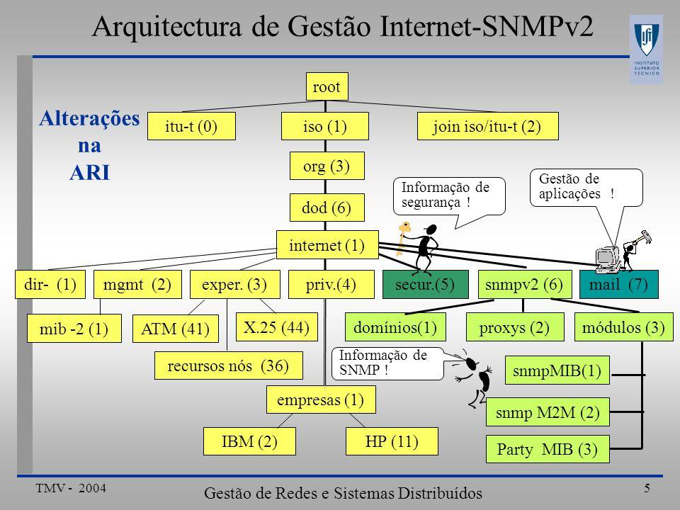TMV - 2004 Gestão de Redes e Sistemas Distribuídos 6 Definição de objectos Arquitectura de Gestão Internet-SNMPv2 Novos tipos ASN.1 Unsigned32, Counter64, endereços OSI (NSAP), tipos enumerados Estes novos tipos aparecem no campo SYNTAX Novos campos Unit Parts: unidades (ex: segundos) MAX_ACCESS: not-accessible, accessible-for-notify, read-only, read-write e read-create STATUS: current, deprecated, obsolete ReferPart: referências textuais a outros módulos IndexPart: manipulação flexível de tabelas DefValPart: valor por omissão