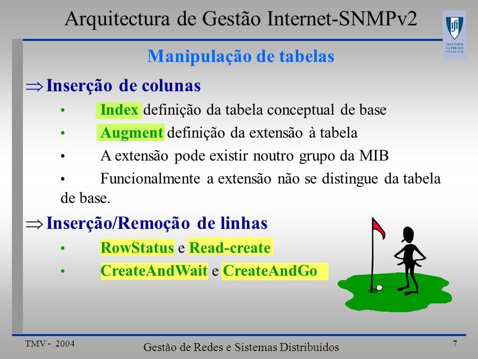 TMV - 2004 Gestão de Redes e Sistemas Distribuídos 7 Inserção de colunas Index definição da tabela conceptual de base Augment definição da extensão à tabela A extensão pode existir noutro grupo da MIB Funcionalmente a extensão não se distingue da tabela de base.