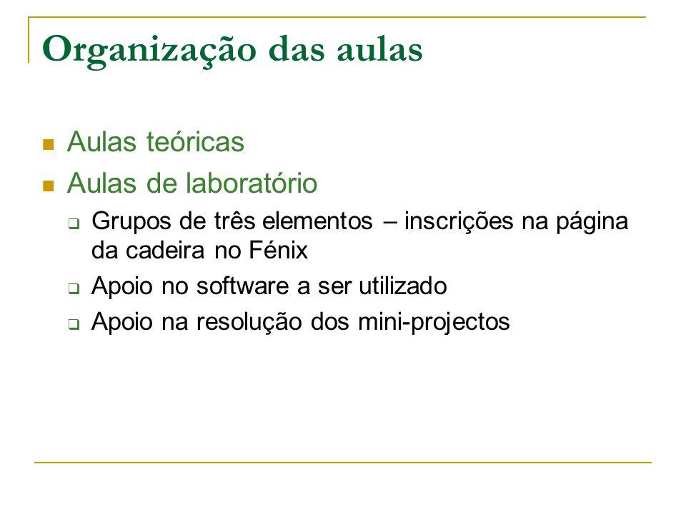 Organização das aulas Aulas teóricas Aulas de laboratório Grupos de três elementos – inscrições na página da cadeira no Fénix Apoio no software a ser utilizado Apoio na resolução dos mini-projectos