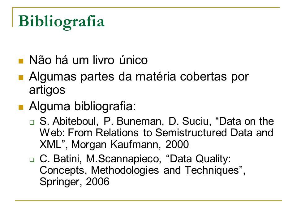 Bibliografia Não há um livro único Algumas partes da matéria cobertas por artigos Alguma bibliografia: S.