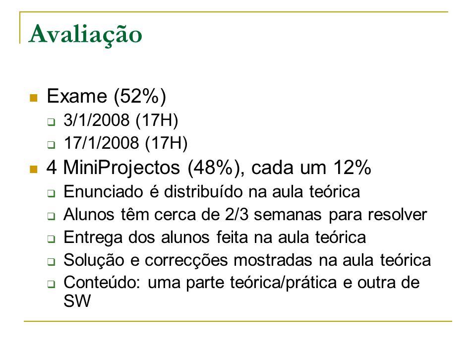 Avaliação Exame (52%) 3/1/2008 (17H) 17/1/2008 (17H) 4 MiniProjectos (48%), cada um 12% Enunciado é distribuído na aula teórica Alunos têm cerca de 2/3 semanas para resolver Entrega dos alunos feita na aula teórica Solução e correcções mostradas na aula teórica Conteúdo: uma parte teórica/prática e outra de SW