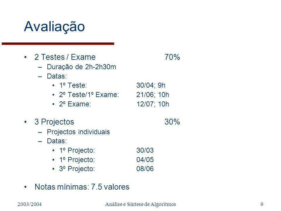 2003/2004Análise e Síntese de Algoritmos9 Avaliação 2 Testes / Exame 70% –Duração de 2h-2h30m –Datas: 1º Teste:30/04; 9h 2º Teste/1º Exame:21/06; 10h 2º Exame:12/07; 10h 3 Projectos30% –Projectos individuais –Datas: 1º Projecto:30/03 1º Projecto:04/05 3º Projecto:08/06 Notas mínimas: 7.5 valores