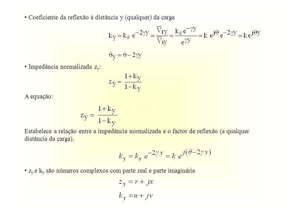 A equação: Estabelece a relação entre a impedância normalizada e o factor de reflexão (a qualquer distãncia da carga). Coeficiente da reflexão à distâ