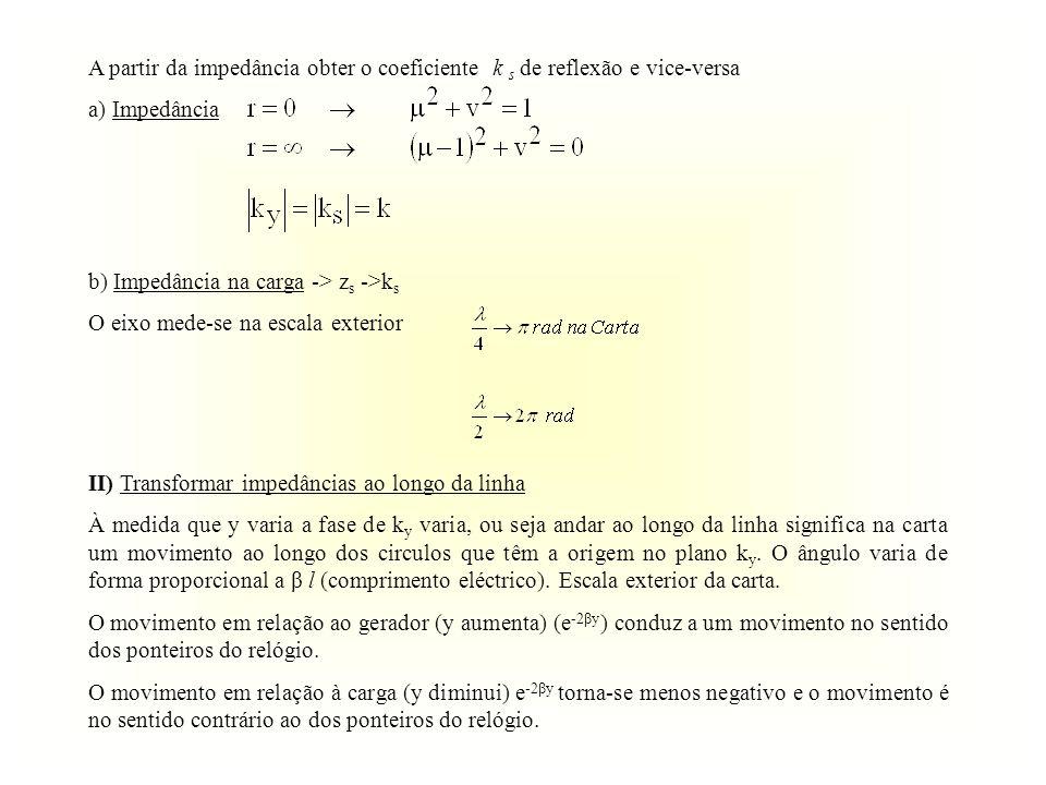 A partir da impedância obter o coeficiente k s de reflexão e vice-versa a) Impedância b) Impedância na carga -> z s ->k s O eixo mede-se na escala exterior II) Transformar impedâncias ao longo da linha À medida que y varia a fase de k y varia, ou seja andar ao longo da linha significa na carta um movimento ao longo dos circulos que têm a origem no plano k y.