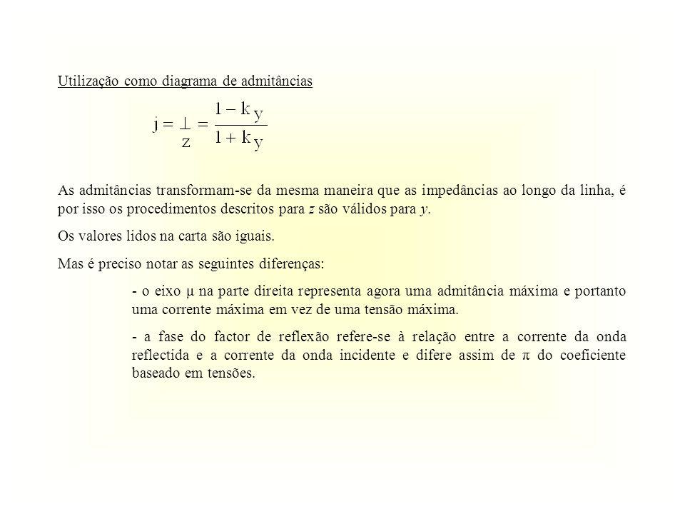 Utilização como diagrama de admitâncias As admitâncias transformam-se da mesma maneira que as impedâncias ao longo da linha, é por isso os procedimentos descritos para z são válidos para y.