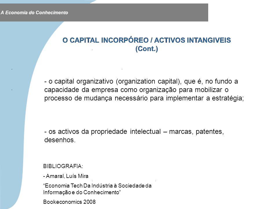 - o capital organizativo (organization capital), que é, no fundo a capacidade da empresa como organização para mobilizar o processo de mudança necessário para implementar a estratégia; - os activos da propriedade intelectual – marcas, patentes, desenhos.