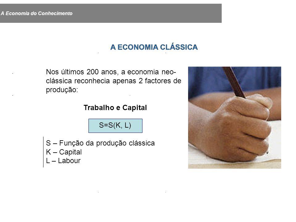 Nos últimos 200 anos, a economia neo- clássica reconhecia apenas 2 factores de produção: Trabalho e Capital S=S(K, L) S – Função da produção clássica K – Capital L – Labour A Economia do Conhecimento A ECONOMIA CLÁSSICA