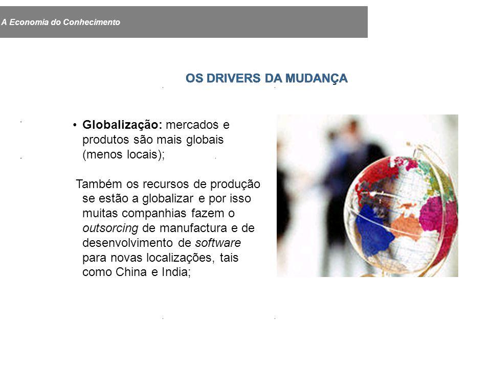 Globalização: mercados e produtos são mais globais (menos locais); Também os recursos de produção se estão a globalizar e por isso muitas companhias fazem o outsorcing de manufactura e de desenvolvimento de software para novas localizações, tais como China e India; A Economia do Conhecimento OS DRIVERS DA MUDANÇA