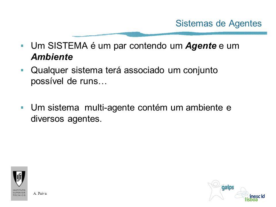 A. Paiva Sistemas de Agentes Um SISTEMA é um par contendo um Agente e um Ambiente Qualquer sistema terá associado um conjunto possível de runs… Um sis