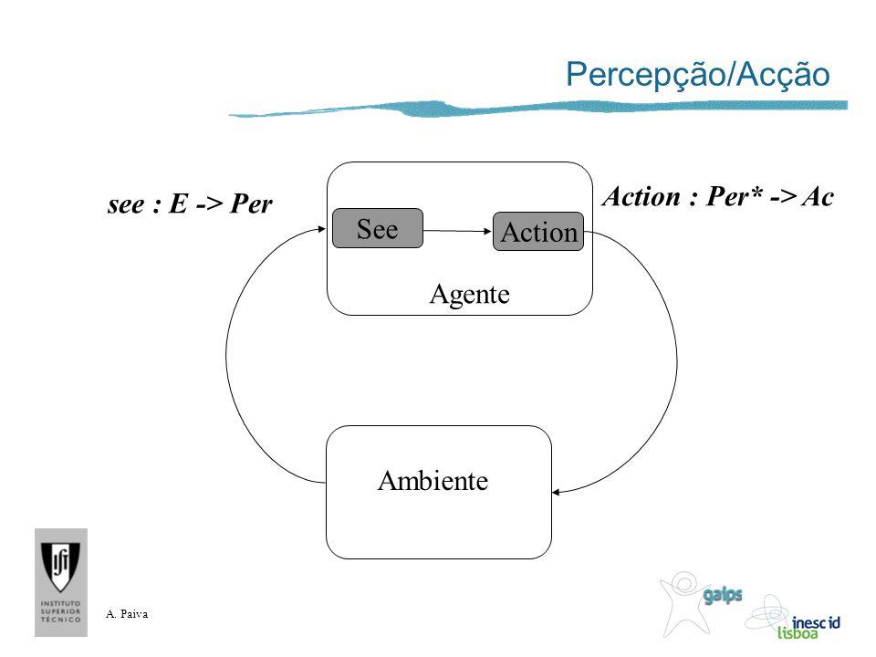 A. Paiva Percepção/Acção Ambiente See Action Agente see : E -> Per Action : Per* -> Ac