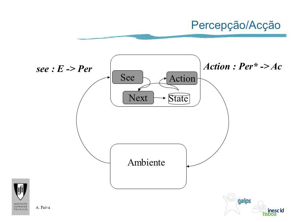 A. Paiva Percepção/Acção Ambiente See Action see : E -> Per Action : Per* -> Ac Next State