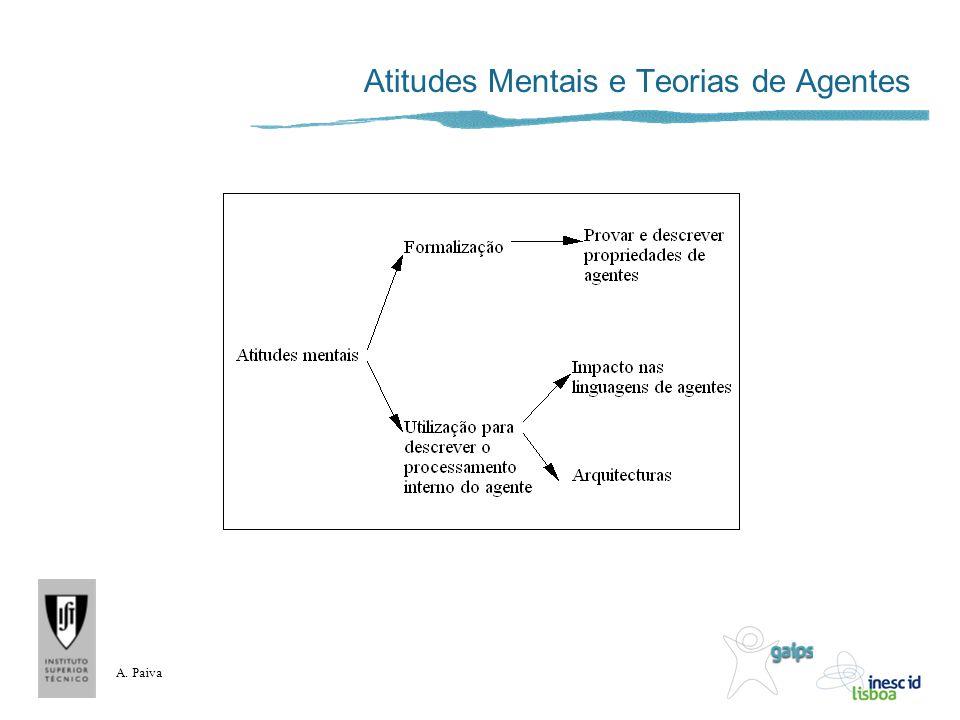 A. Paiva Atitudes Mentais e Teorias de Agentes