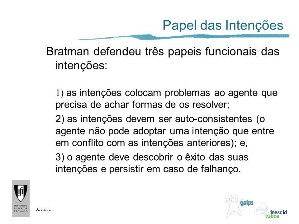 A. Paiva Papel das Intenções Bratman defendeu três papeis funcionais das intenções: 1) as intenções colocam problemas ao agente que precisa de achar f