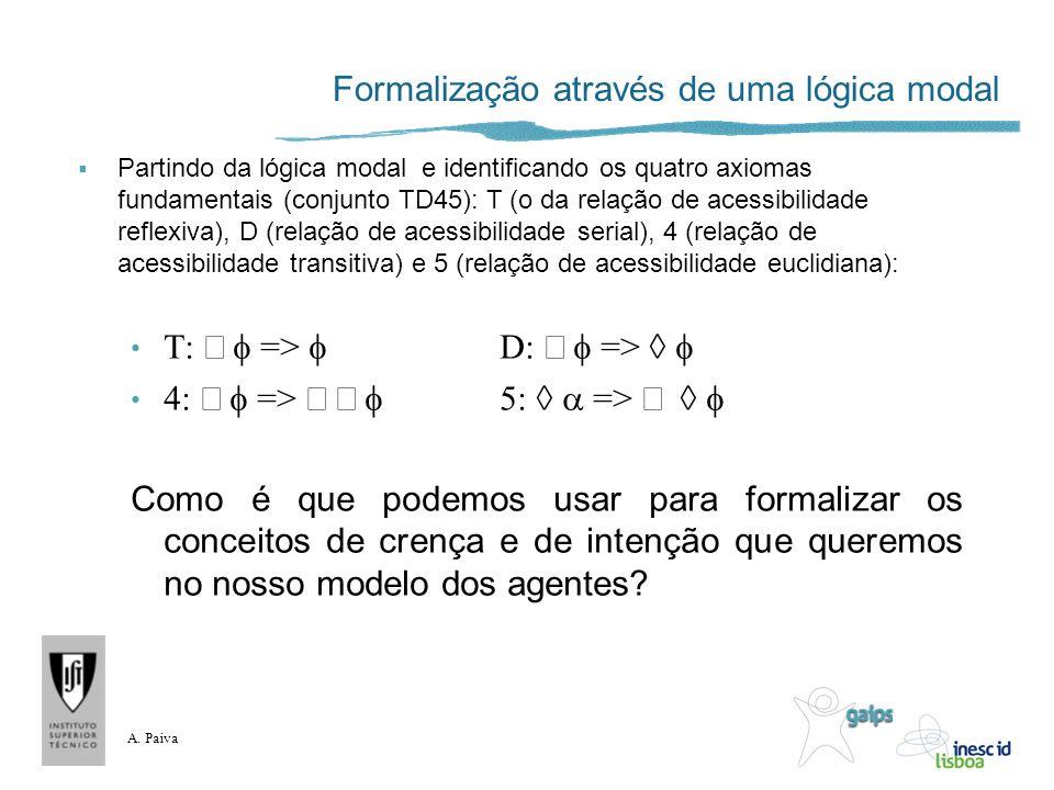 A. Paiva Formalização através de uma lógica modal Partindo da lógica modal e identificando os quatro axiomas fundamentais (conjunto TD45): T (o da rel