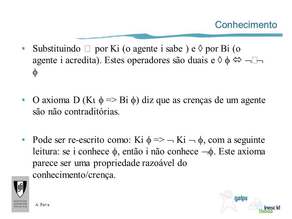 A. Paiva Conhecimento Substituindo ' por Ki (o agente i sabe ) e por Bi (o agente i acredita). Estes operadores são duais e ' O axioma D ( => Bi diz q