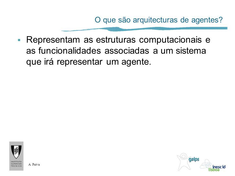 A. Paiva O que são arquitecturas de agentes? Representam as estruturas computacionais e as funcionalidades associadas a um sistema que irá representar