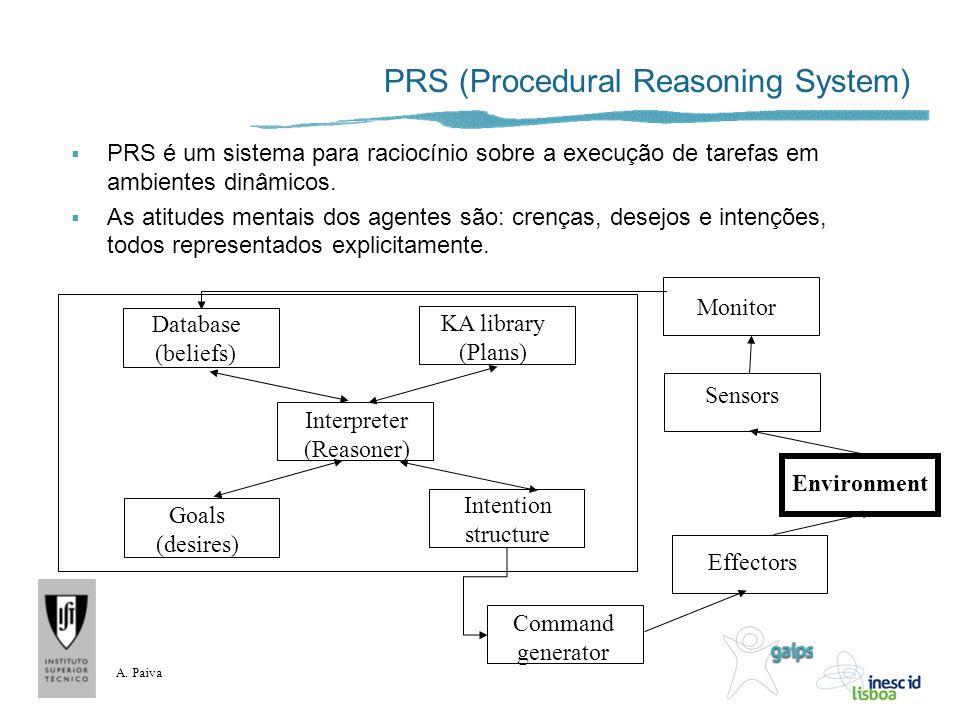 A. Paiva PRS (Procedural Reasoning System) PRS é um sistema para raciocínio sobre a execução de tarefas em ambientes dinâmicos. As atitudes mentais do