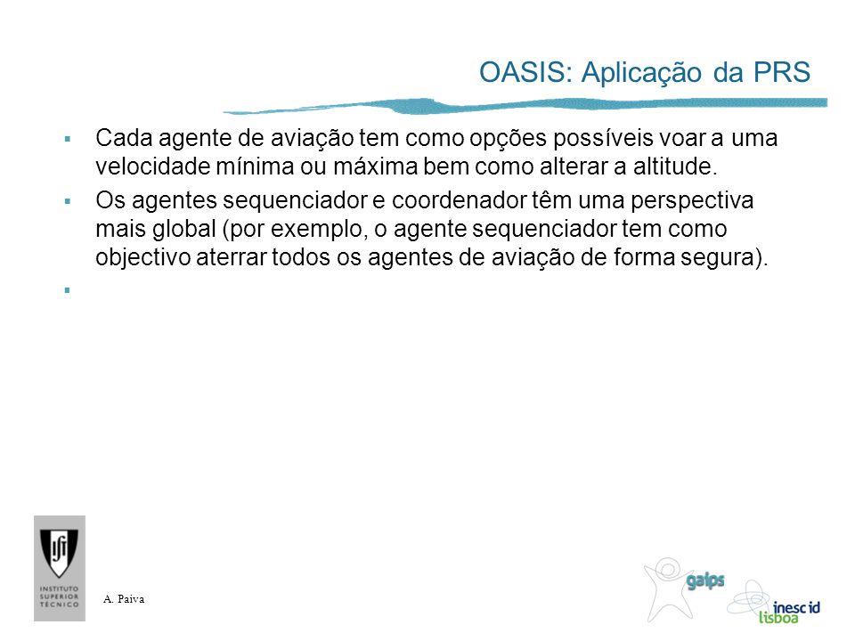 A. Paiva OASIS: Aplicação da PRS Cada agente de aviação tem como opções possíveis voar a uma velocidade mínima ou máxima bem como alterar a altitude.