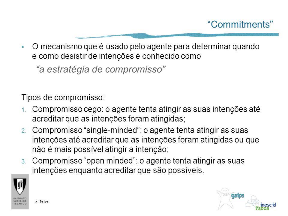 A. Paiva Commitments O mecanismo que é usado pelo agente para determinar quando e como desistir de intenções é conhecido como a estratégia de compromi