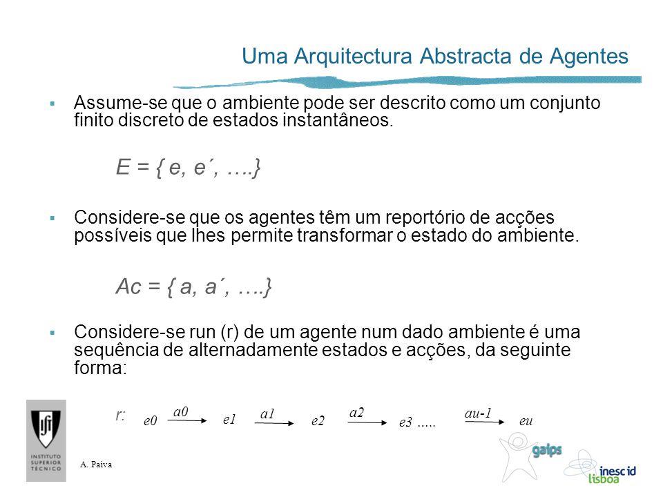 A. Paiva Uma Arquitectura Abstracta de Agentes Assume-se que o ambiente pode ser descrito como um conjunto finito discreto de estados instantâneos. E