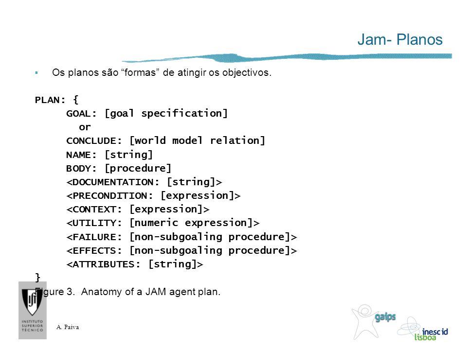 A. Paiva Jam- Planos Os planos são formas de atingir os objectivos. PLAN: { GOAL: [goal specification] or CONCLUDE: [world model relation] NAME: [stri