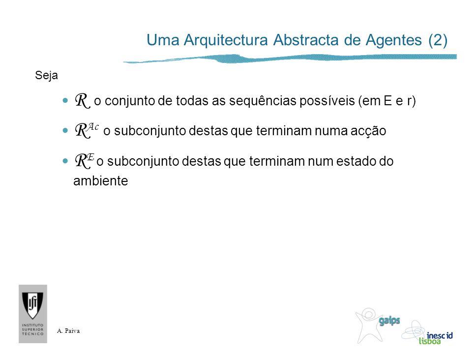 A. Paiva Uma Arquitectura Abstracta de Agentes (2) Seja R o conjunto de todas as sequências possíveis (em E e r) R Ac o subconjunto destas que termina