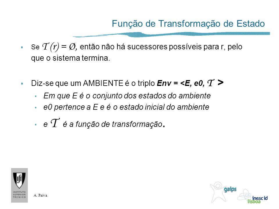 A. Paiva Função de Transformação de Estado Se T (r) = Ø, então não há sucessores possíveis para r, pelo que o sistema termina. Diz-se que um AMBIENTE