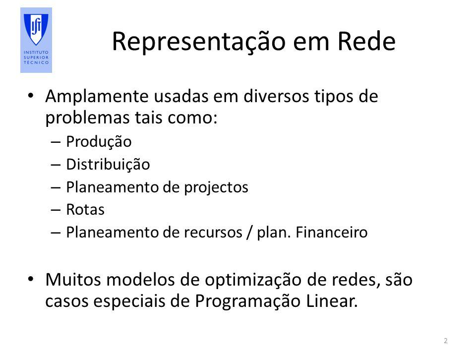 Representação em Rede Amplamente usadas em diversos tipos de problemas tais como: – Produção – Distribuição – Planeamento de projectos – Rotas – Planeamento de recursos / plan.