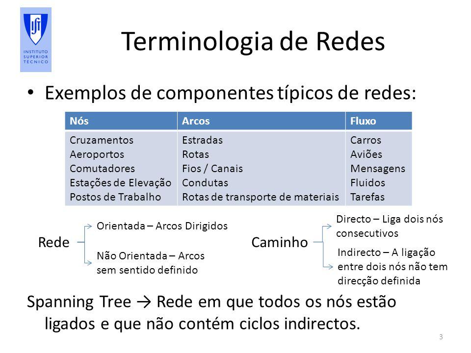 Terminologia de Redes 3 Exemplos de componentes típicos de redes: Spanning Tree Rede em que todos os nós estão ligados e que não contém ciclos indirectos.