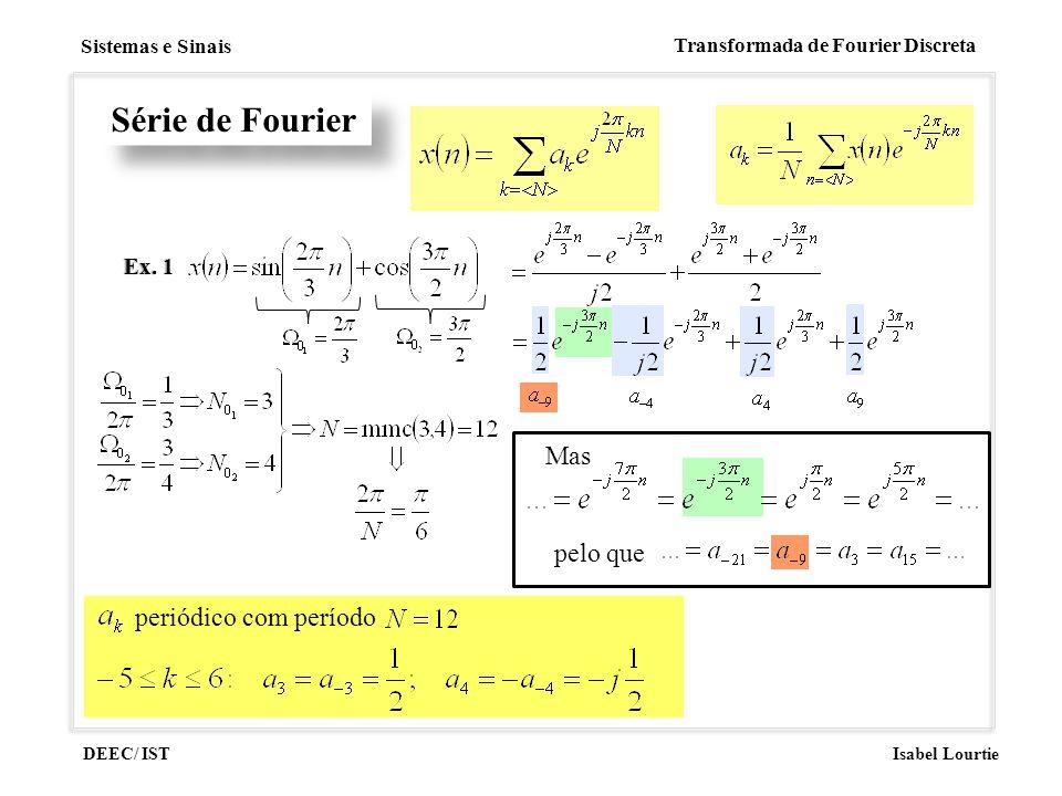 DEEC/ IST Isabel Lourtie Sistemas e Sinais Transformada de Fourier Discreta periódico com período Série de Fourier Ex. 1Ex. 1 Mas pelo que