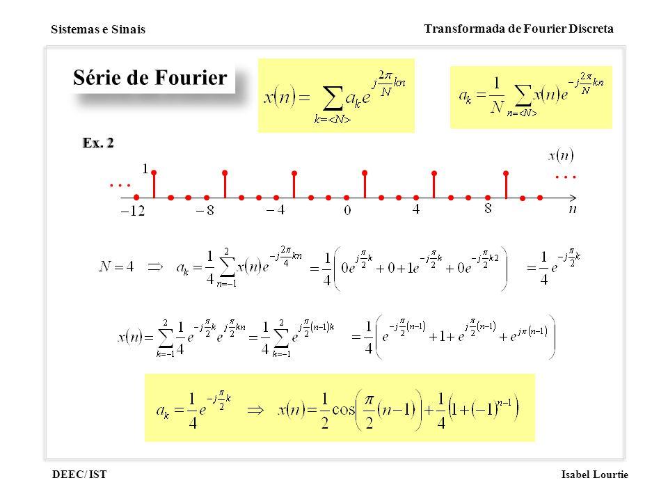 DEEC/ IST Isabel Lourtie Sistemas e Sinais Transformada de Fourier Discreta Série de Fourier Ex. 2Ex. 2 … …