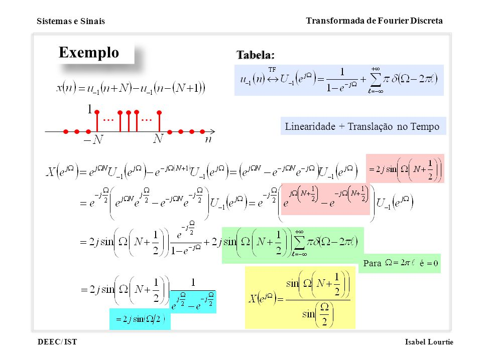 DEEC/ IST Isabel Lourtie Sistemas e Sinais Transformada de Fourier Discreta Para é Exemplo Tabela: Linearidade + Translação no Tempo … …