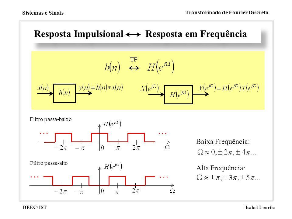 DEEC/ IST Isabel Lourtie Sistemas e Sinais Transformada de Fourier Discreta Resposta Impulsional Resposta em Frequência Baixa Frequência: Alta Frequên