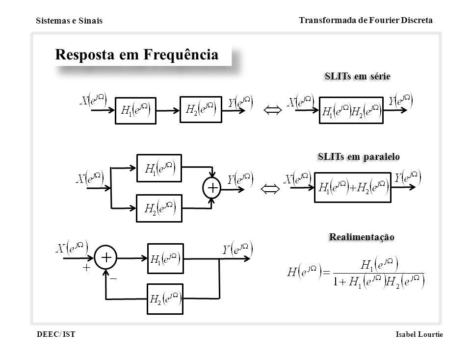 DEEC/ IST Isabel Lourtie Sistemas e Sinais Transformada de Fourier Discreta Resposta em Frequência SLITs em série SLITs em paralelo Realimentação