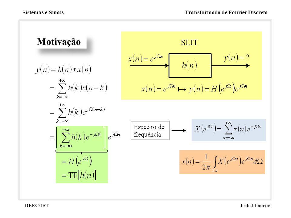 Sistemas e Sinais Transformada de Fourier Discreta DEEC/ ISTIsabel Lourtie Motivação SLIT Espectro de frequência