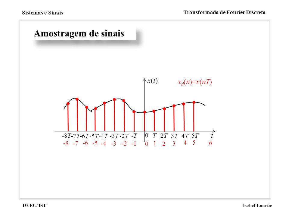 DEEC/ IST Isabel Lourtie Sistemas e Sinais Transformada de Fourier Discreta Amostragem de sinais t x(t)x(t) 0 T 2T2T 3T3T -T-T -2T -3T4T4T -8T -6T -5T