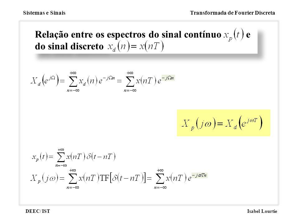 Sistemas e Sinais Transformada de Fourier Discreta DEEC/ ISTIsabel Lourtie Relação entre os espectros do sinal contínuo e do sinal discreto