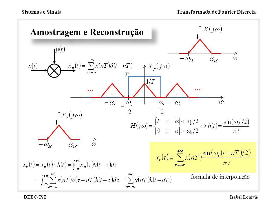 Sistemas e Sinais Transformada de Fourier Discreta DEEC/ ISTIsabel Lourtie Amostragem e Reconstrução T fórmula de interpolação … …
