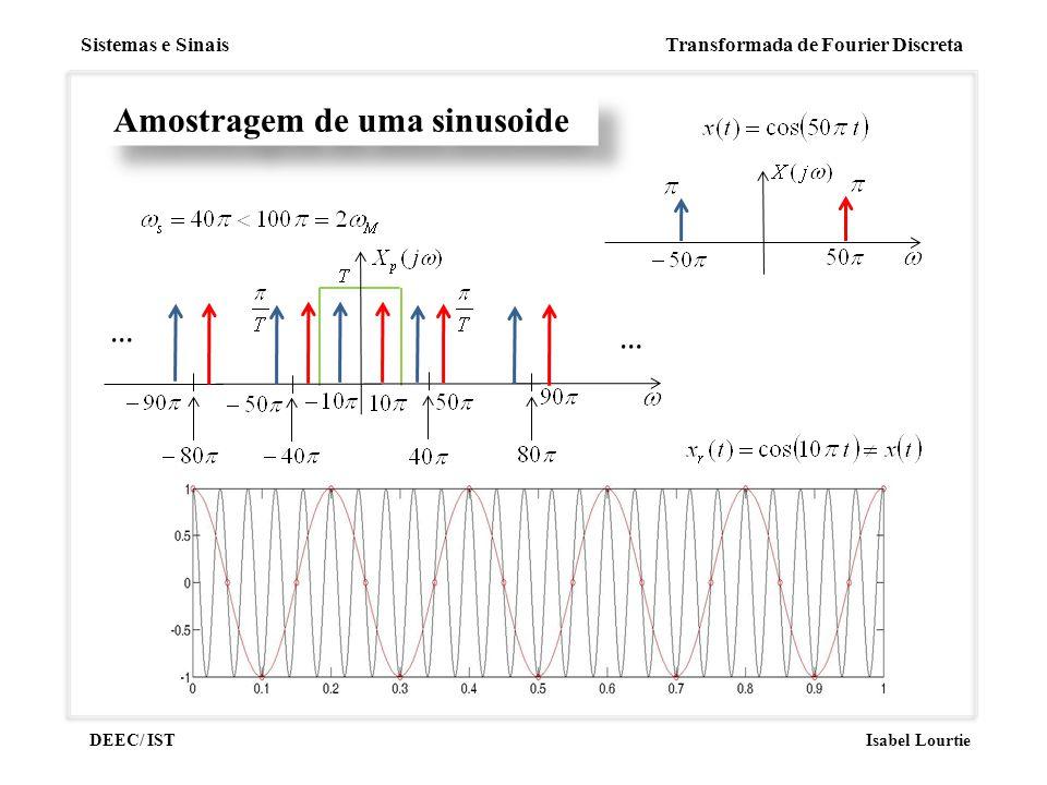 Sistemas e Sinais Transformada de Fourier Discreta DEEC/ ISTIsabel Lourtie Amostragem de uma sinusoide … …