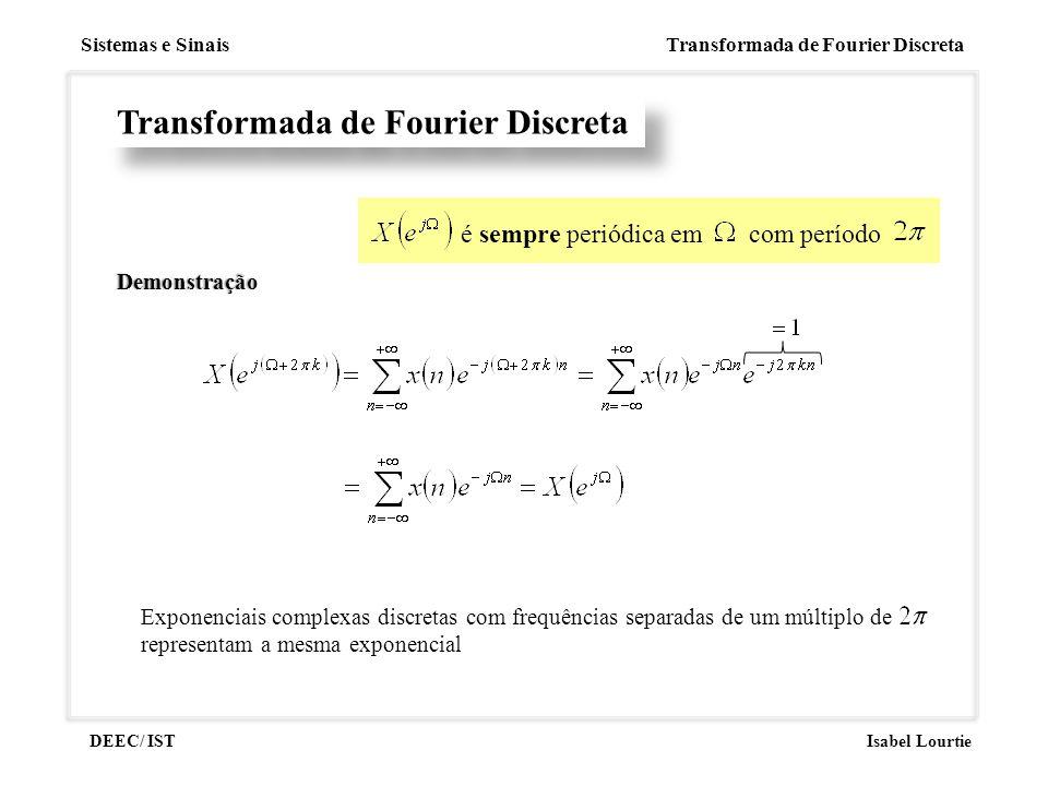 Sistemas e Sinais Transformada de Fourier Discreta DEEC/ ISTIsabel Lourtie Transformada de Fourier Discreta é sempre periódica em com período Demonstr