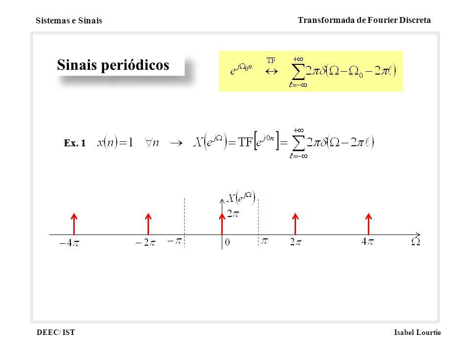 DEEC/ IST Isabel Lourtie Sistemas e Sinais Transformada de Fourier Discreta Sinais periódicos Ex. 1Ex. 1