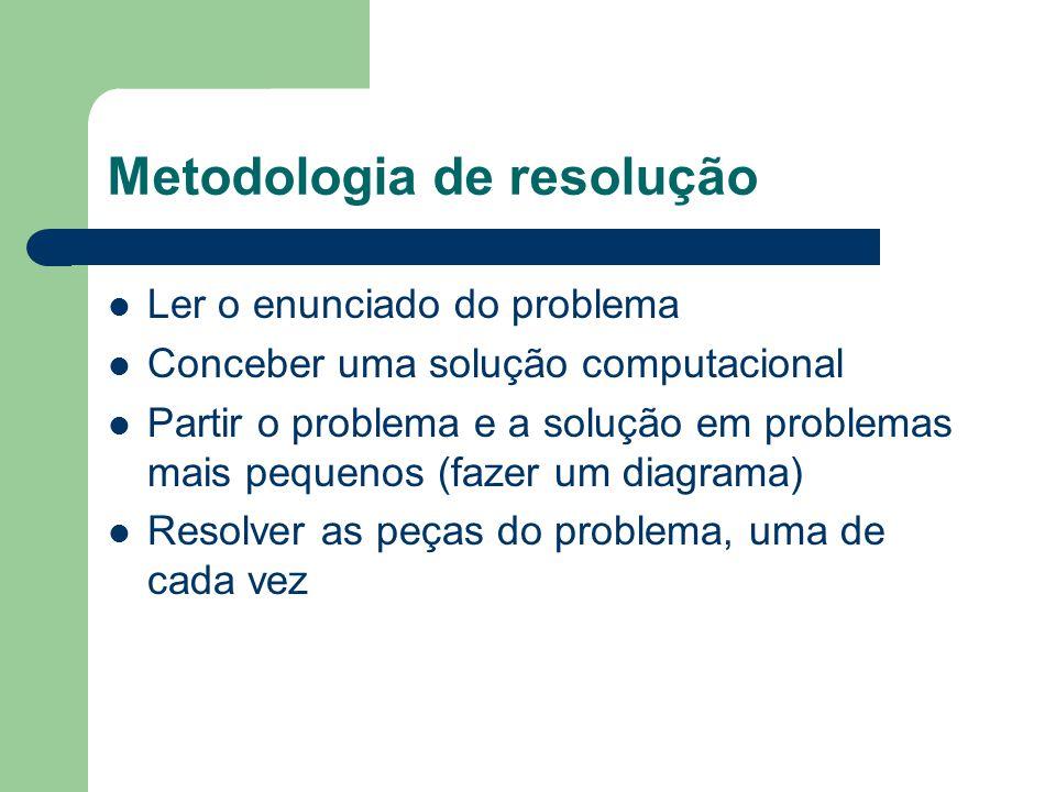 Metodologia de resolução Ler o enunciado do problema Conceber uma solução computacional Partir o problema e a solução em problemas mais pequenos (fazer um diagrama) Resolver as peças do problema, uma de cada vez